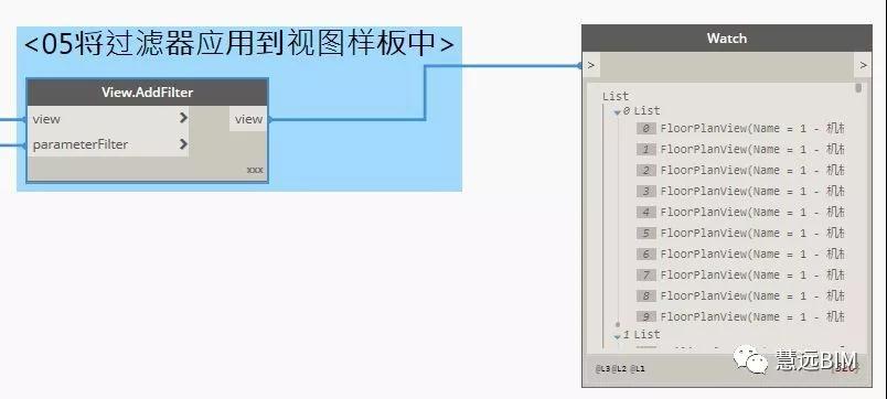 腿腿教学网-Dynamo教程 | Dynamo机电应用案例2