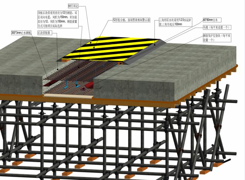 后浇带样板三维模型高清图片包.png