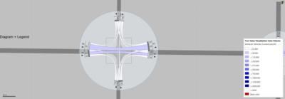 腿腿教学网-PTV Vissim 10 的新版本功能介绍