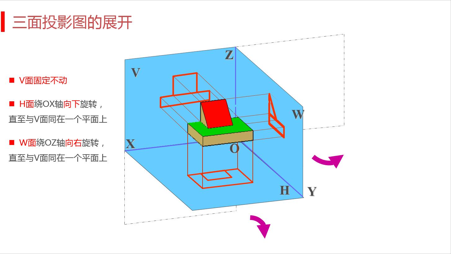 建筑投影知识-02.png