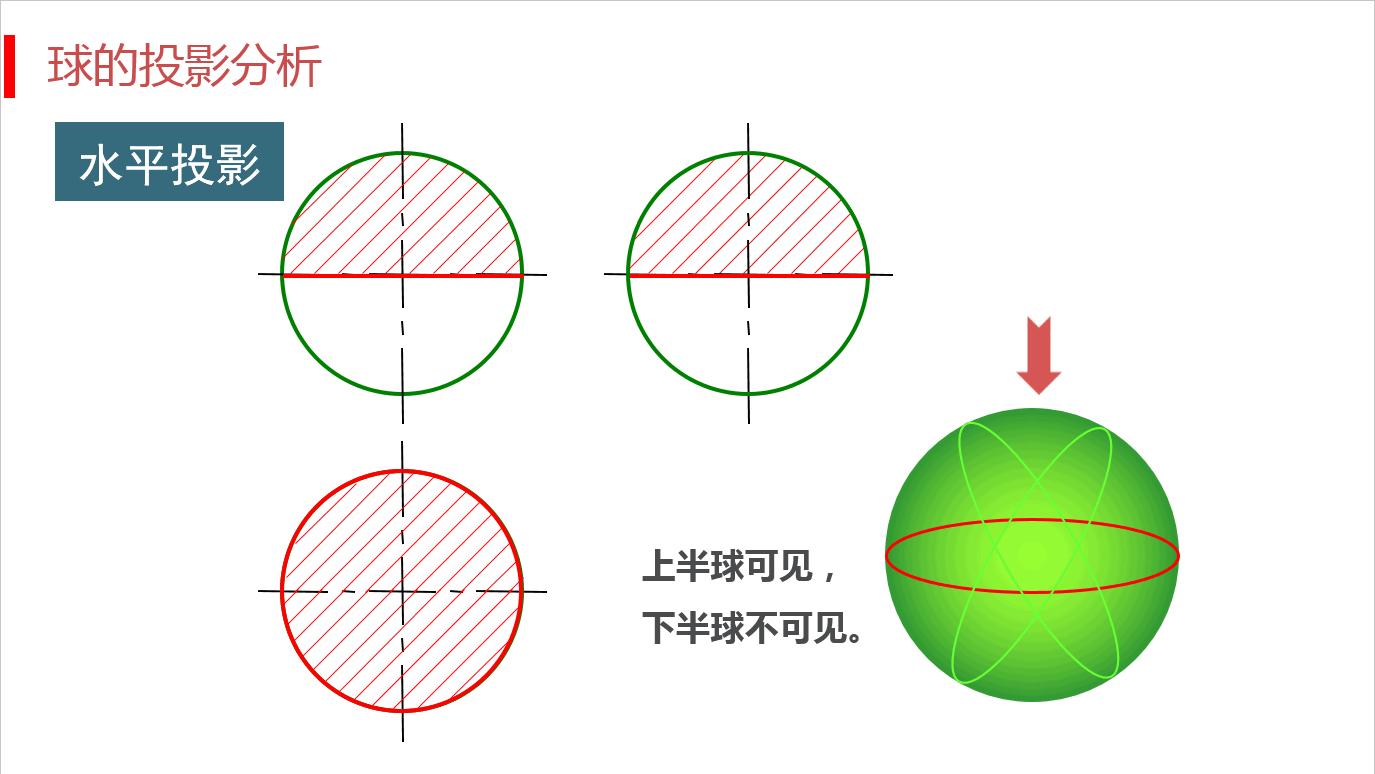 建筑投影知识-03.png