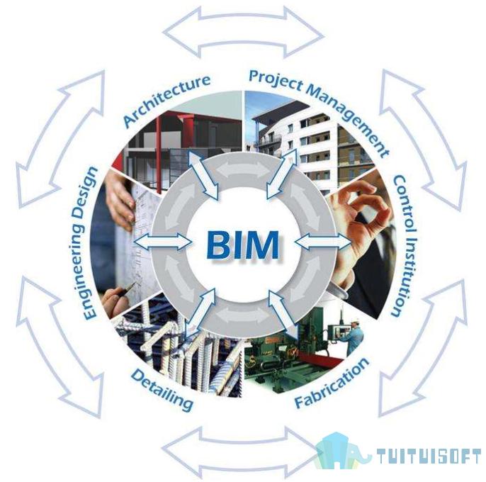 腿腿教学网-如何理解施工阶段精细化管理?影响施工企业BIM应用推广的因素有哪些?