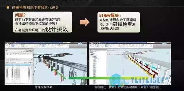 腿腿教学网-BIM如何在桥梁工程施工中应用?13个关键全在这了!