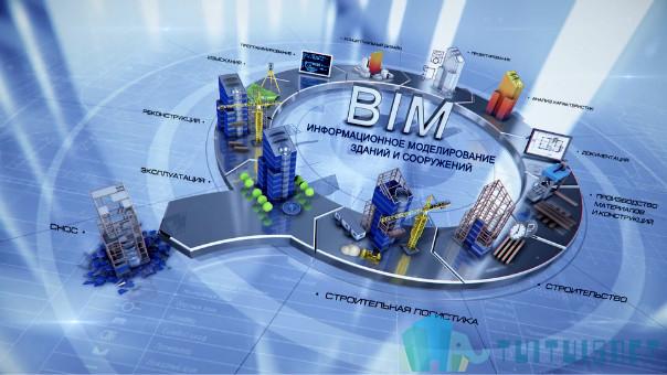 腿腿教学网-全面剖析|城市BIM建筑发展出了哪些问题?