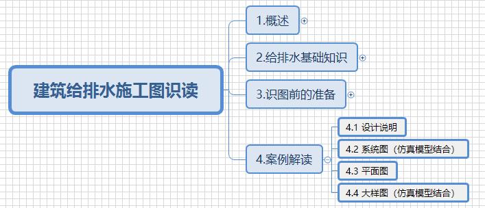 02-课程架构.png