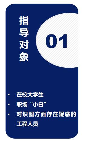 01-指导对象.png