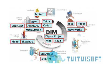 腿腿教学网-十六期BIM考试考多久?要安装什么BIM软件?