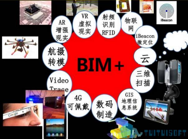 腿腿教学网-取长补短!BIM+GIS技术共同精细化管理城市!