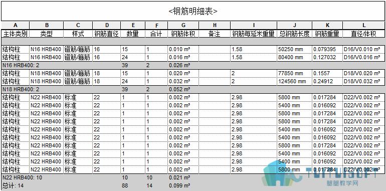 1201_构件明细表.png