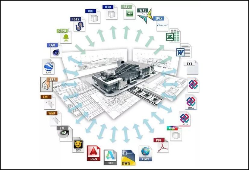 腿腿教学网-研发自主的BIM软件有哪些?自主BIM好用吗?