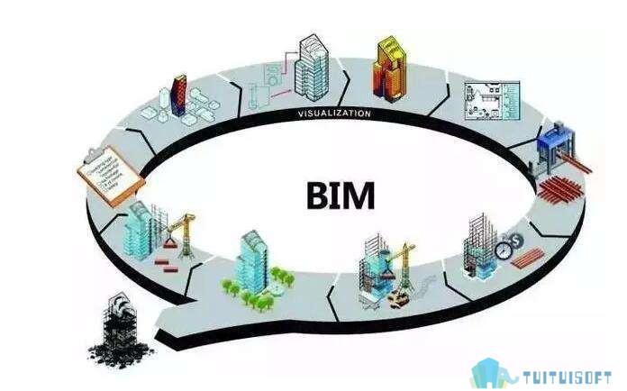 腿腿教学网-BIM模型能干什么?BIM模型的多样作用一览!