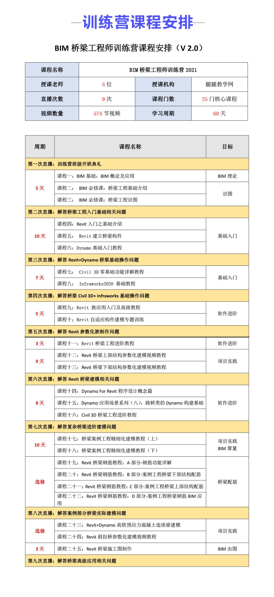 BIM桥梁工程师训练营课时调整.png