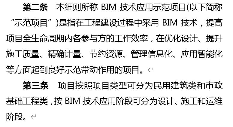 腿腿教学网-关于印发《苏州市建筑信息模型(BIM)技术应用示范项目管理细则》的通知