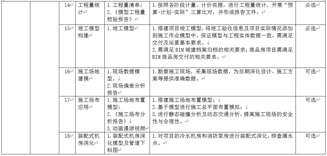 腿腿教学网-苏州市建设项目全过程BIM应用点(试行)